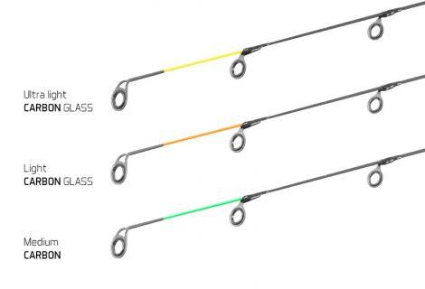 Delphin cARBON GLASS spicc a LEGIA feeder II-hez /LIGHT 80g